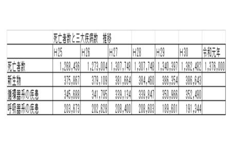20200417死亡者数 推移データ.png