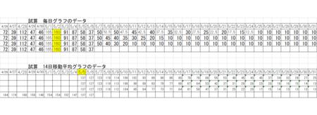 20200507東京試算 根拠データ.png
