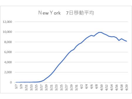 20200421ニューヨーク 確定.png