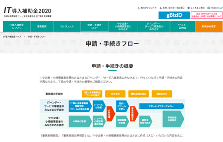20200505IT補助金HP画面.png